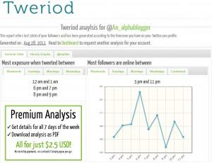 Analyse der Follower Aktivität an Wochenenden